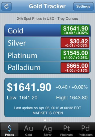 4 Gold / Silver iPhone Apps for Precious Metal Investing
