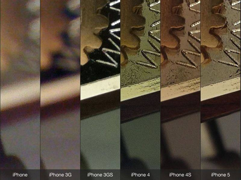 iPhone 5 vs. iPhone 4S vs. Older iPhones: Camera Comparison